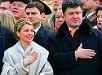 Телевизионное оболванивание населения Украины